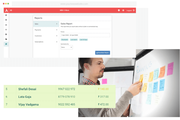 Rekart App dashboard